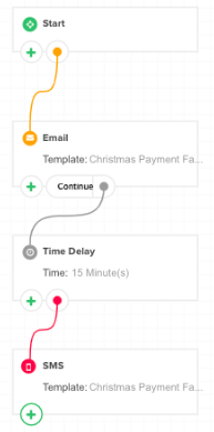 Christmas_payment_failed_workflow.png