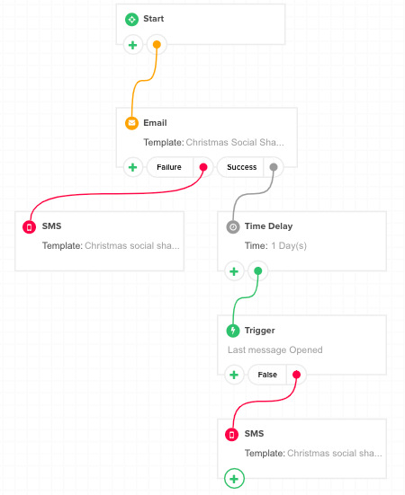 Christmas_social_sharing_workflow.png